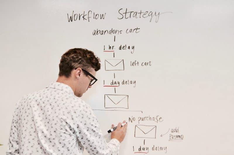 CX (Müşteri Deneyimi) Tasarımı Nedir?