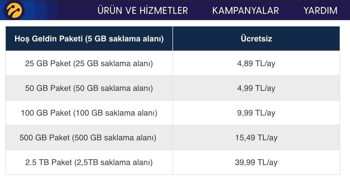 Turkcell Depolama Fiyatları