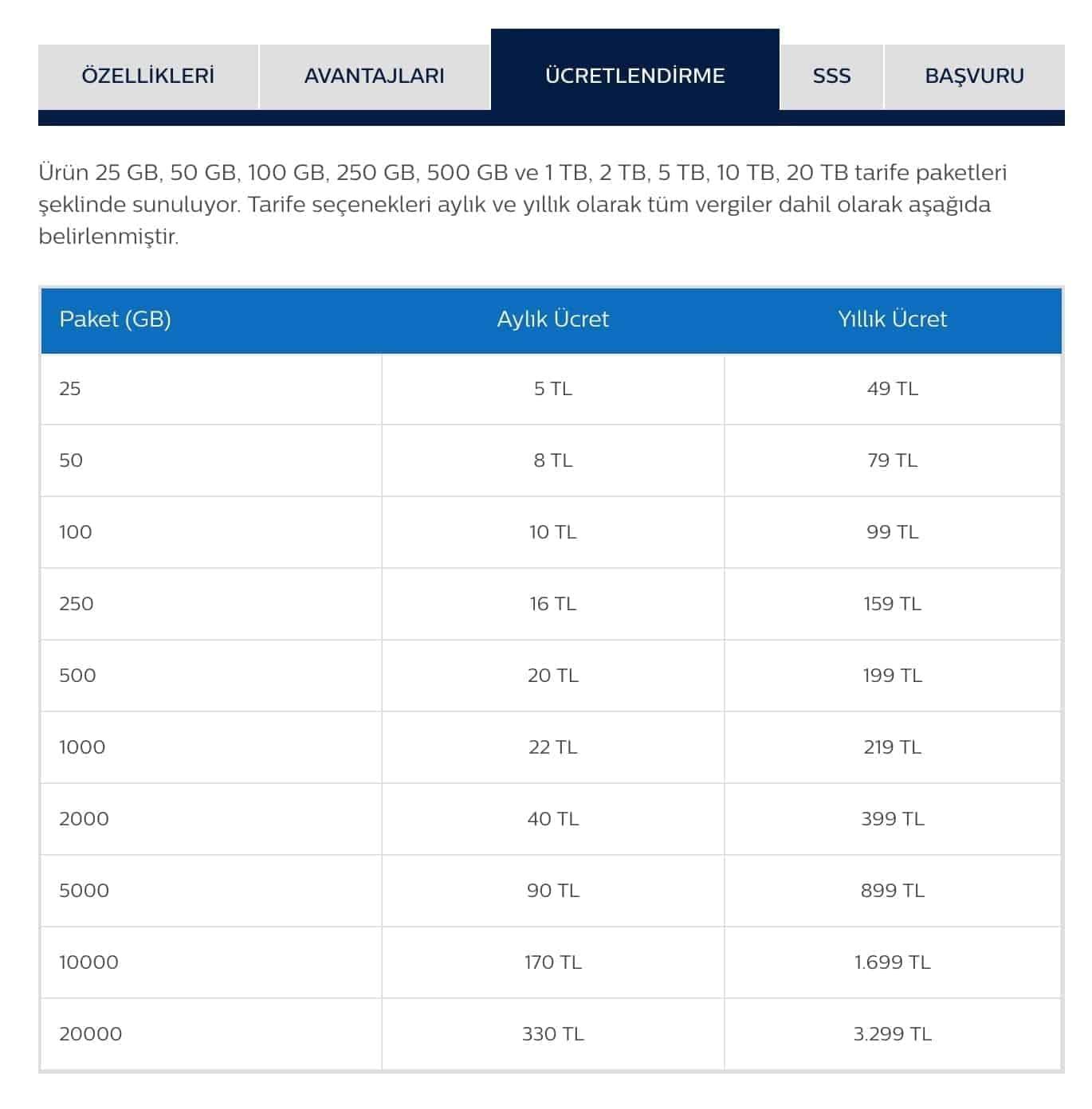 Türk Telekom Internet Bulut Depolama Fiyatları