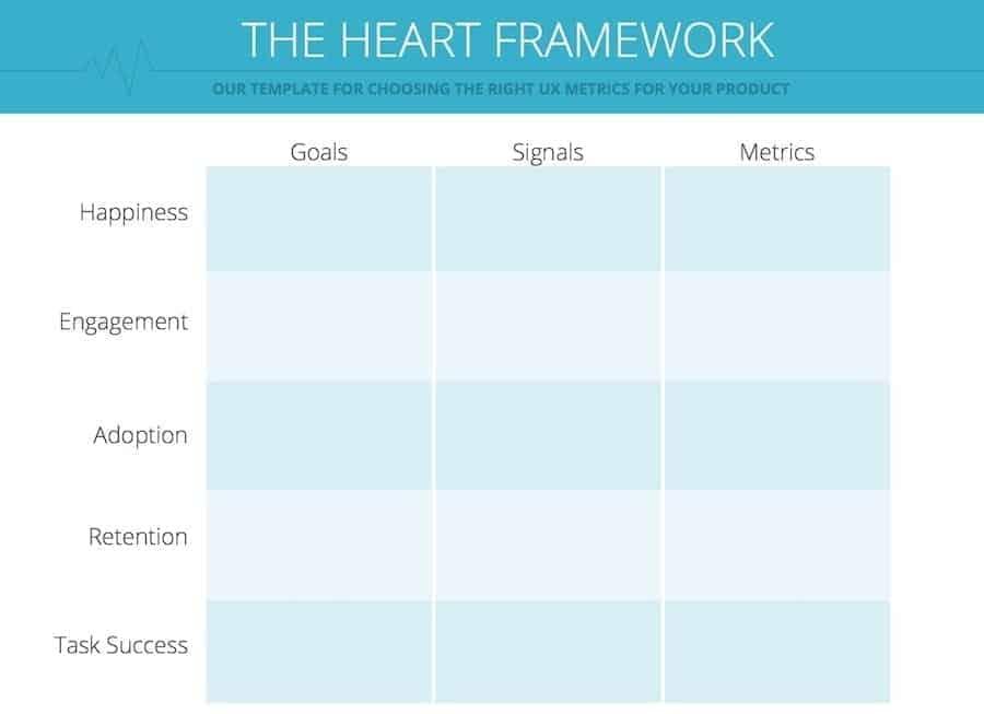 Ürün metriklerini Tanımlamada İki Yaklaşım: AARRR ve HEART - adnanuludag- 1