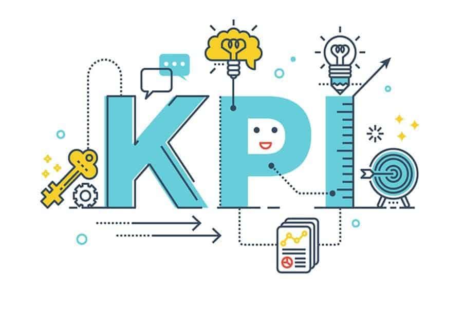 E-ticaret için 60 Anahtar Performans Göstergesi (KPI)